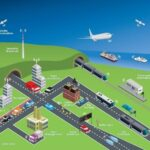 Fremtidens transportsystemer